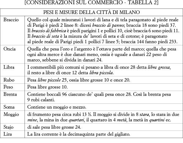 P-VERRI-Considerazioni-TABELLA-2