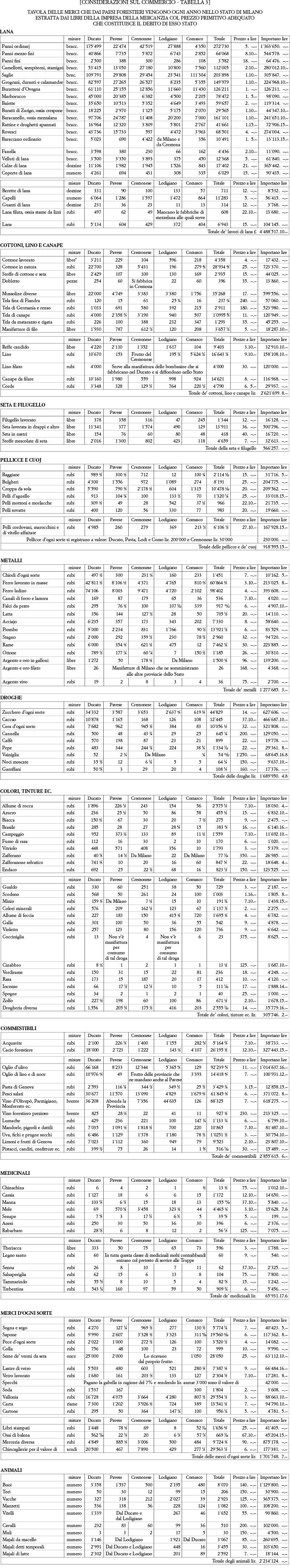 P-VERRI-Considerazioni-TABELLA-3